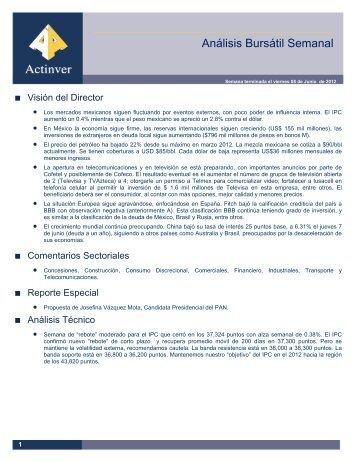 Análisis Bursátil Semanal - Actinver