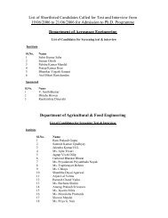 List of Shortlisted Candidates Called for Test and Interview from 19 ...