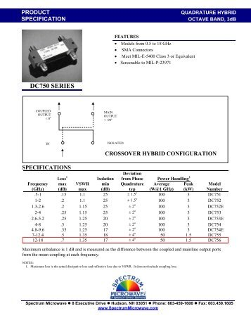 Dc756 Spectrum Microwave By Api Technologies