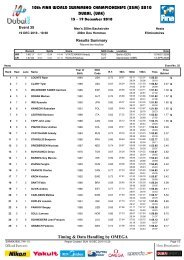 10th FINA WORLD SWIMMING CHAMPIONSHIPS (25M) 2010 ...