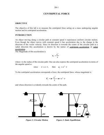 centripetal acceleration lab Lab #7 centripetal force lab write-up due: thurs, october 21, 2010 this acceleration is called centripetal acceleration the magnitude of the centripetal acceleration a c is a c =v 2/r lab7_centripetal_forcedoc author.