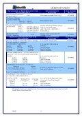 ABLEBOND® 84-1LMISR4 - Page 2