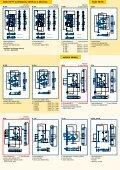 přehled sortimentu zámků do dveří a protiplechů - HOBES - Page 7