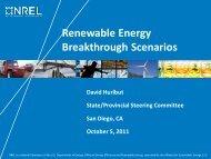Renewable Energy Breakthrough Scenarios