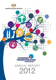 ANNUAL REPORT - Prime Minister's Office of Malaysia