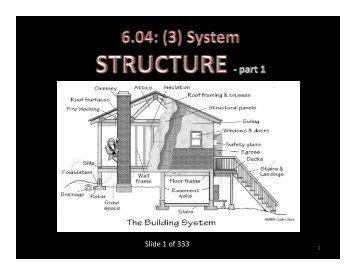 Slide 1 of 333 - Allsafe Home Inspection Service, Inc.
