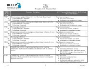 FY 2013 BCCCP Procedure Code Reference Chart - Michigan ...