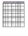 kursus jangka pendek di ilp arumugam pillai tahun 2013/2014 - Page 2