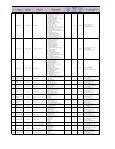 kursus jangka pendek di ilp arumugam pillai tahun 2013/2014 - Page 3