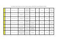 Lista rankingowa (2012-04-25)