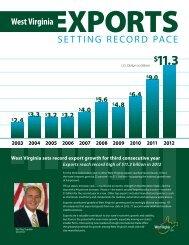 Export Program Brochure - West Virginia Department of Commerce