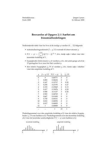 Besvarelse af Opgave 2.1 i hæftet om binomialfordelingen - dirac