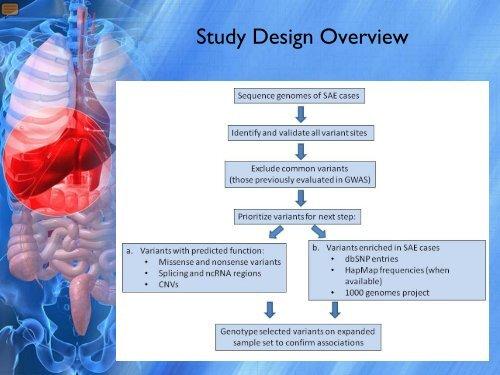 A Genome-Wide Association Study of Drug-Induced Liver ... - AASLD