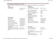 Ergebnisse - Dalmatiner vom Emsbachtal