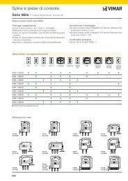 PT - Pagina tecnica (pdf) - Vimar