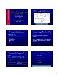 Types of Ionizing Radiation Linear Energy Transfer