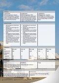 TURBOMATIC™ Innovative Heizungslösungen - Seite 7
