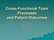 Cross-Functional Team Processes and Patient Outcomes