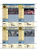 Todas las medallas - Federación Española de Baloncesto - Page 7