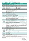 Download Datenblatt GODEX EZ-1305 - AJK Etiketten - Seite 2