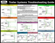 Trailer Systems Troubleshooting Guide - Drive Train Industries