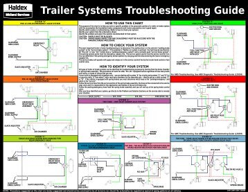 Haldex Trailer Systems Troubleshooting Guide on