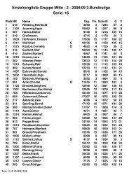 Einzelrangliste Gruppe Mitte - 2 - 2008/09 2.Bundesliga Serie:  16