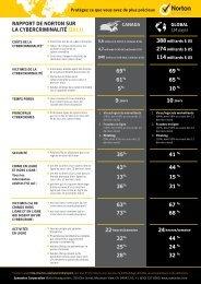 35% 41 % 43% 13% 36% 44 % 15 % 31 % 32% 25% 28 ... - Norton