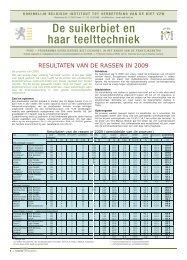 Resultaten - Koninklijk Belgisch Instituut tot Verbetering van de Biet