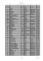 Karten-Internet Karten-Nr Titel Jahr Kartentyp Markierung Maßstab ...