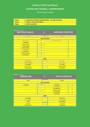 SSA-Football-Results-12U-2014-Day-2