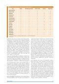 Epilepsi Tedavisinde Güncel Yaklaşımlar - Klinik Gelişim - Page 3