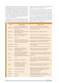 Epilepsi Tedavisinde Güncel Yaklaşımlar - Klinik Gelişim - Page 4