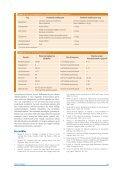 Epilepsi Tedavisinde Güncel Yaklaşımlar - Klinik Gelişim - Page 5