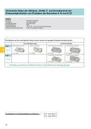 """Technische Daten der Gehäuse """"Größe 3"""" und ... - MTO electric A/S"""