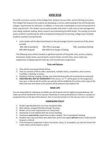 AVID Course Information.pdf - Rowland High School