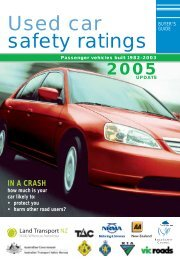 Used car safety ratings - Australian Automobile Association