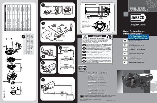 Jabsco 18916-1040 Druckschalter 40 PSI