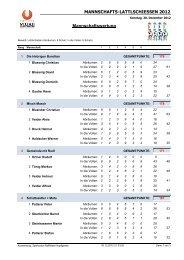MANNSCHAFTS-LATTLSCHIESSEN 2012 Mannschaftswertung