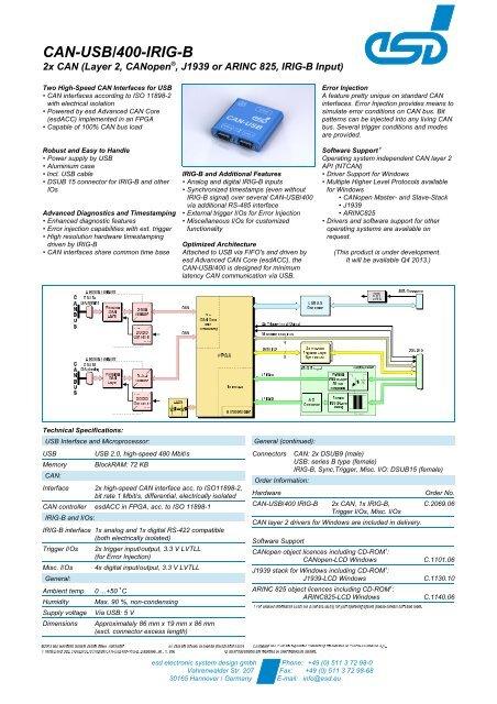 can bus wiring arinc 825 can usb 400 irig b esd electronic system design  400 irig b esd electronic system design