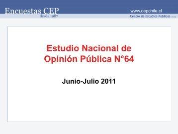 Revise la encuesta CEP - Emol.com