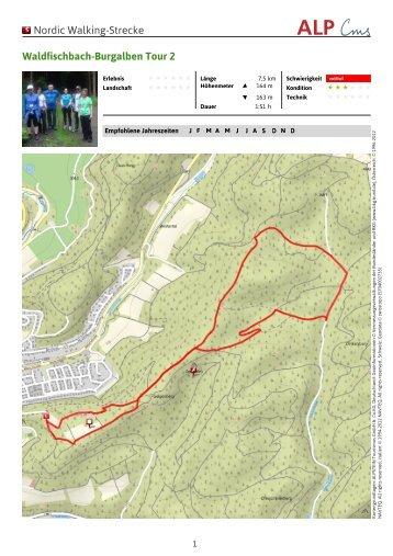 Nordic Walking-Strecke Waldfischbach-Burgalben Tour 2