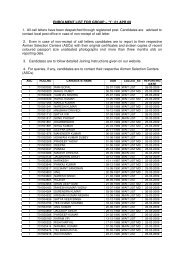 ENROLMENT LIST FOR GROUP – 'Y': 01 APR 09 1 ... - Indian Airforce