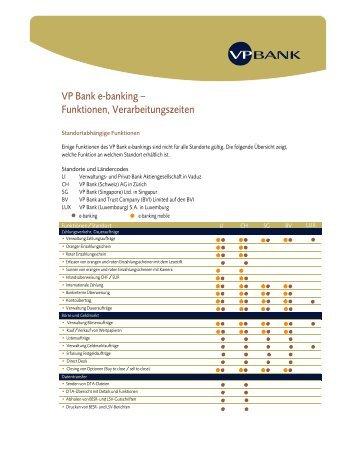 Factsheet e-banking - Funktionen - VP Bank