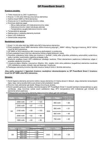 GP PowerBank Smart 3 - GP Elementai