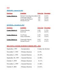 Election Results & Voter Turnout 1995-2012