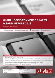 global b2c e-commerce sales and shares report 2013 - yStats.com