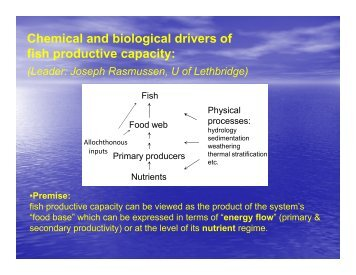 Chemical Drivers of Fish production - HydroNet