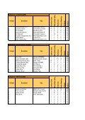 Pořadí Soutěžící Vůz F as h ion Cars S lušo vic e Rela ... - Tuning Cup - Page 7