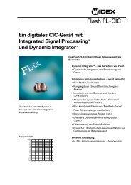 Flash FL-CIC - Widex